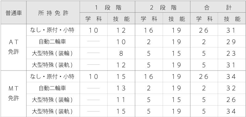 futsuu_kijyun
