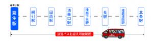 北条鉄道から小野自動車教習所までのアクセス