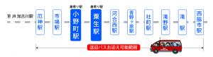 JR加古川線から小野自動車教習所までのアクセス