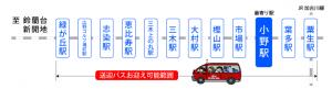 神戸電鉄粟生線から小野自動車教習所までのアクセス