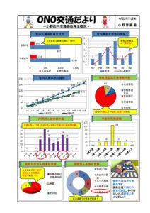 ONO交通だより~小野市内交通事故発生状況~2020年11月末
